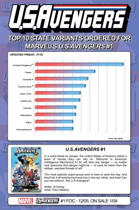 u-s-avengers001_state_variant_tracking_11_18