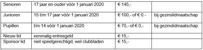tarieven lid 2020