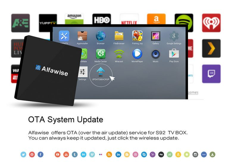 Alfawise S92 TV Box Software Information