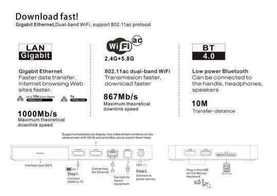 Realtek SEA I WiFi Features
