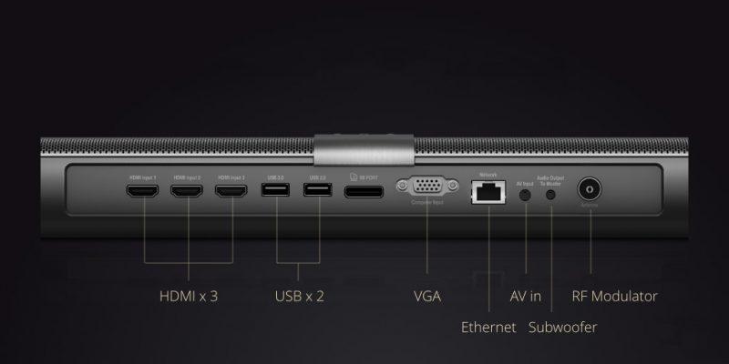 Xiaomi Mi TV bar ports