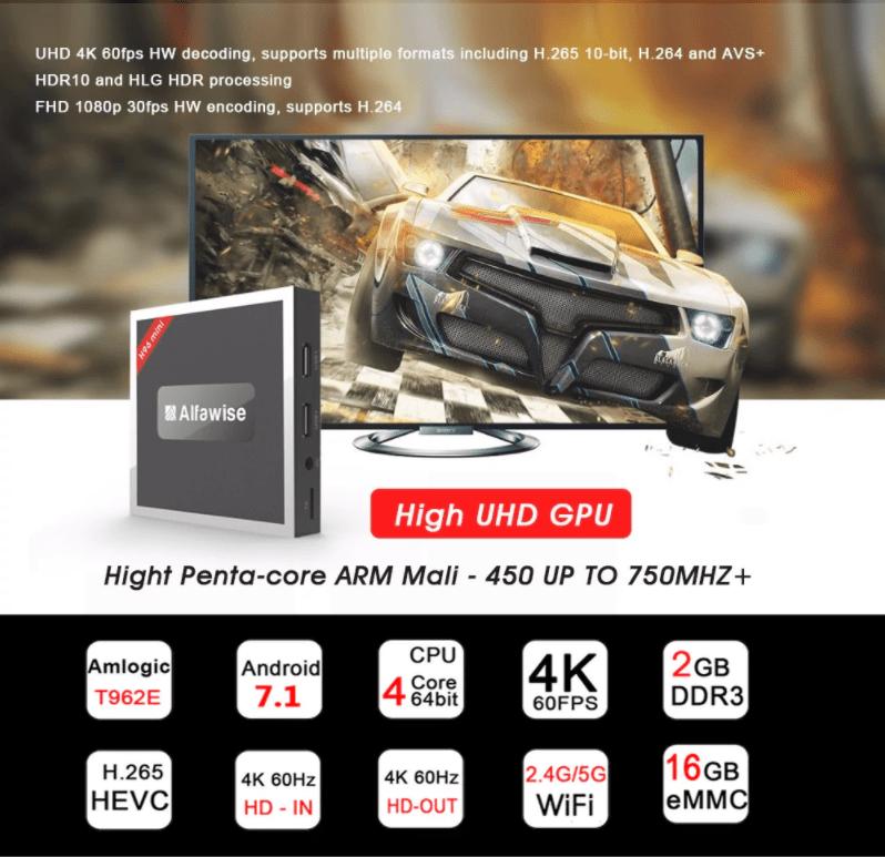 H96_Mini_Hardware