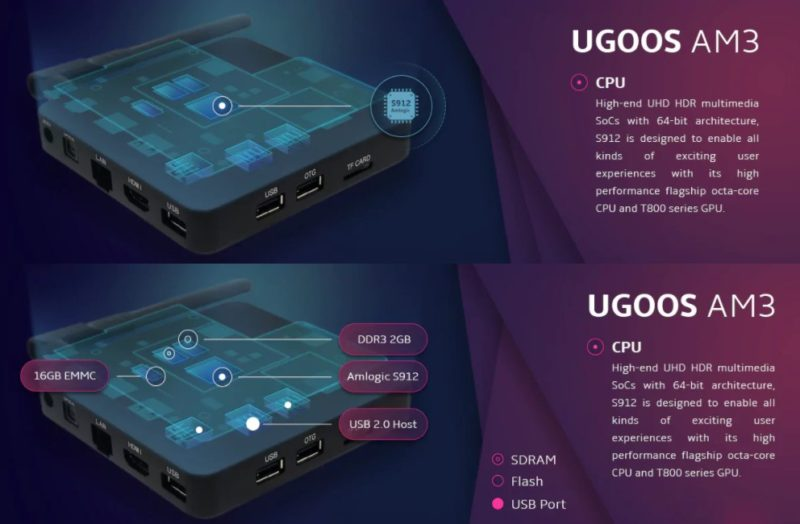 Ugoos AM3 4K TV Box (2)