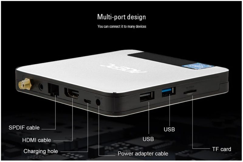 ACEPC T9 Mini PC Ports