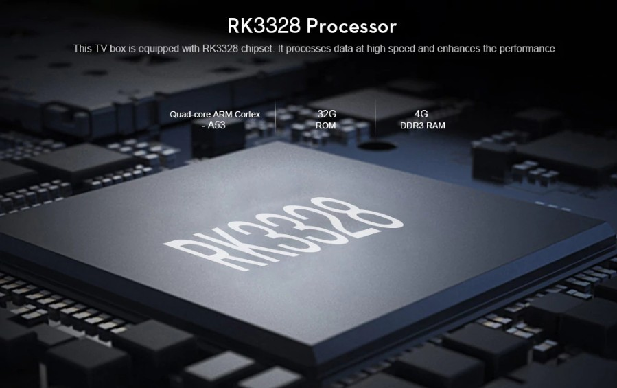 Tanix TX28 RK3328 CPU