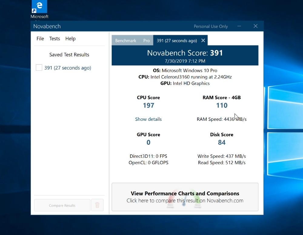 Minisforum_GN31_Nova_Bench_Score