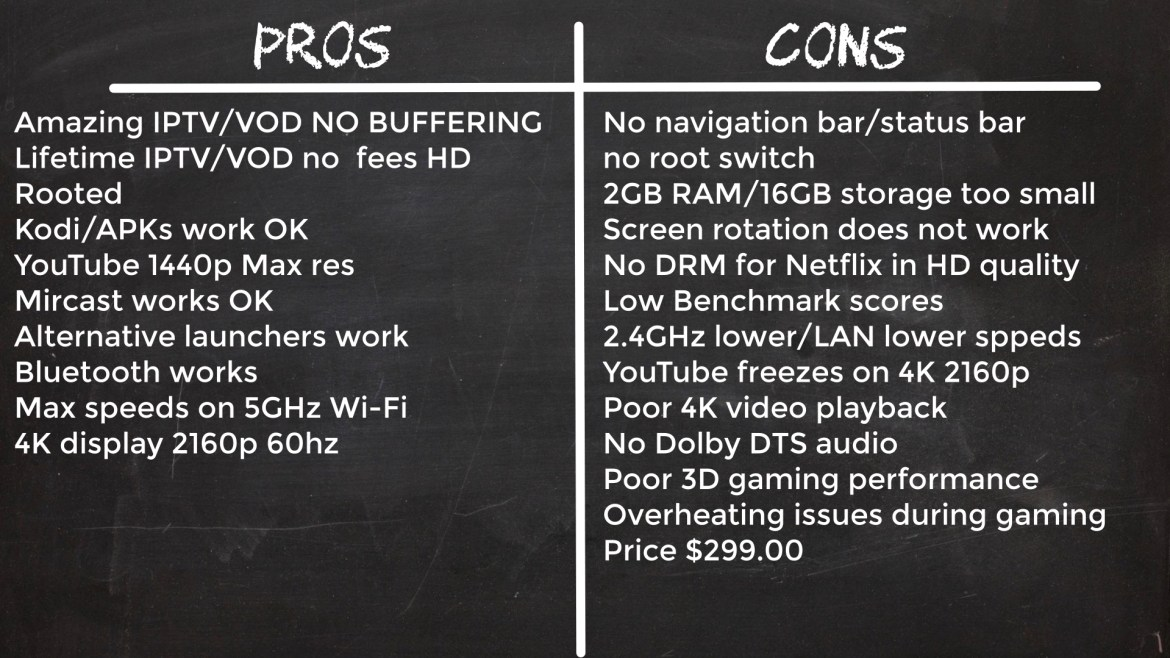 SuperBox S1 Pro pros and cons