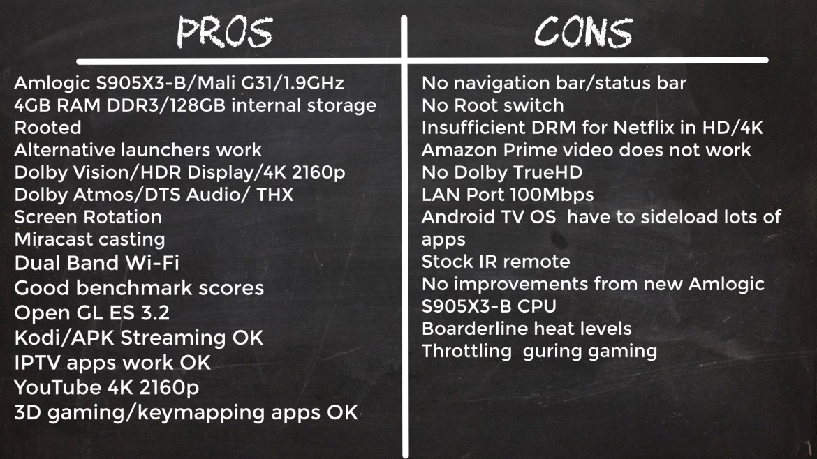 AX95 DB Pros and Cons