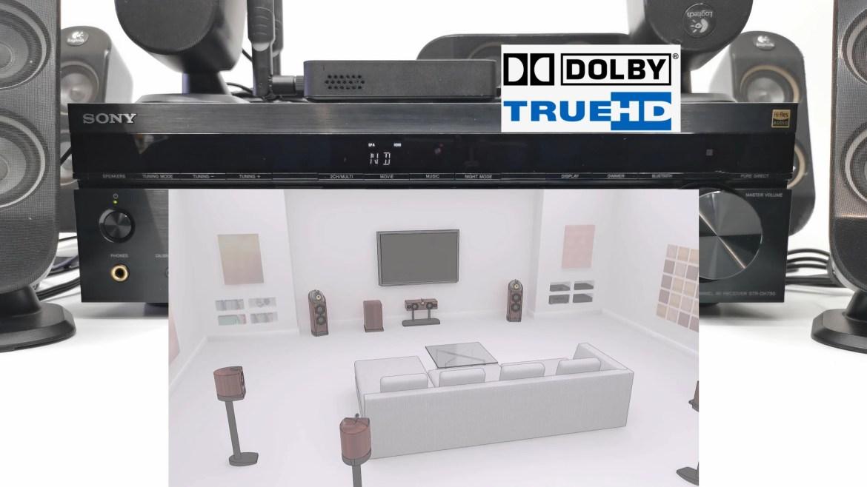 Ugoos AM6B Plus Dolby TrueHD