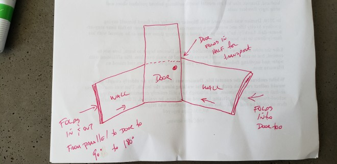 Rough sketch of product display for carpenter
