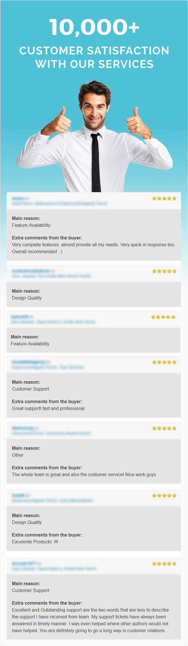All - WordPress Theme Responsive Premium Woocommerce