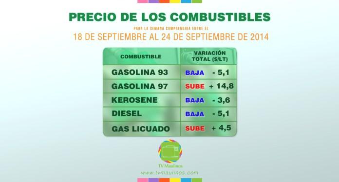 precio de los combustibles bencinas gasolinas parafina petroleo talca maule