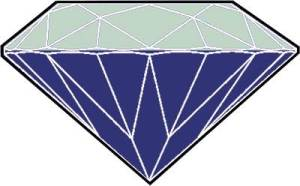 Что-такое-композитные-камни-Понятия-дублеты-и-триплеты-3