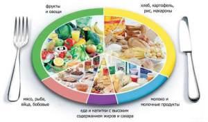 Здоровая-диета-10-простых-способов-правильно-питаться-1