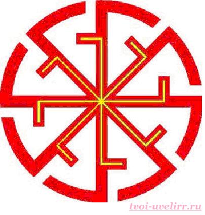 Свастика-славян-и-её-значение-8