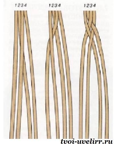 Браслеты-из-шнурков-Плетение-браслетов-из-шнурков-3