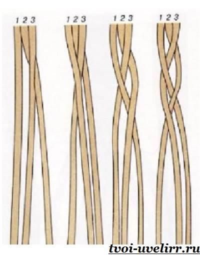 Браслеты-из-шнурков-Плетение-браслетов-из-шнурков-4