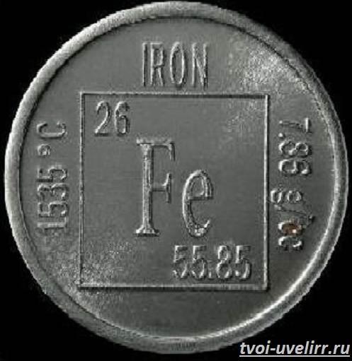 Железо-Свойства-железа-Применение-железа-1