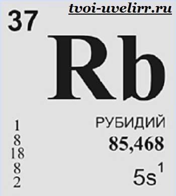 Рубидий-металл-Свойства-рубидия-Применение-рубидия-2