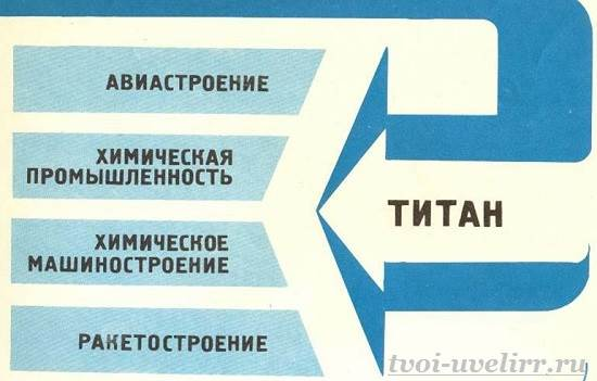 Титан-металл-Свойства-титана-Применение-титана-5