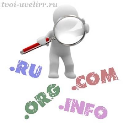 Что-такое-домен-доменная-зона-и-доменное-имя-1