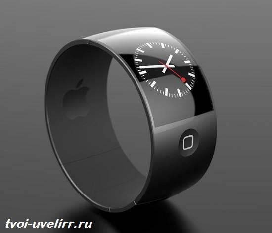 Часы-Iwatch-Описание-особенности-отзывы-и-цена-часов-Iwatch-4
