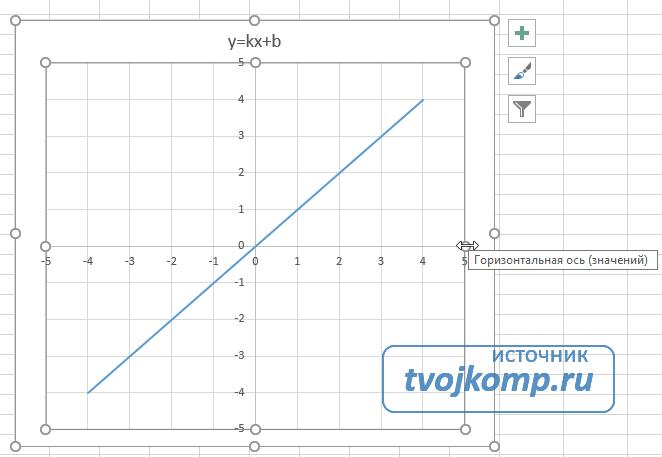 Excel diagram megváltoztatása