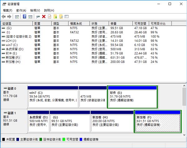 Windows 10/8/7系統下初始化硬碟/SSD - EaseUS