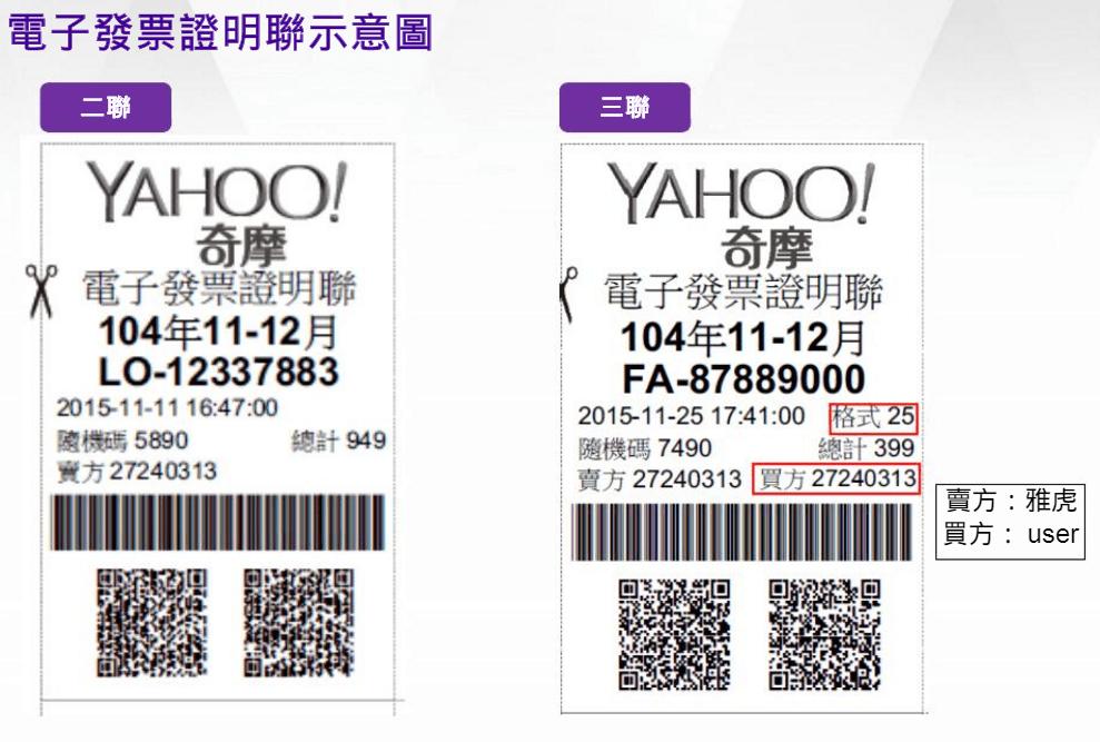 什麼是電子化發票? | Yahoo 服務說明 - SLN9531
