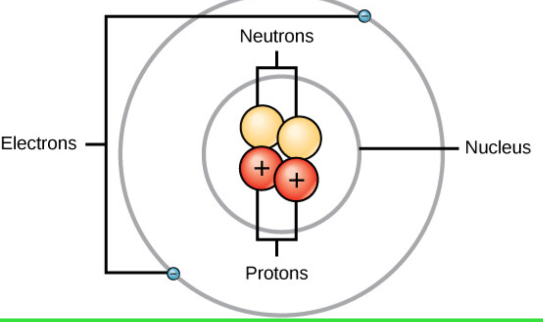 Learn all profundity about Atomic structure .