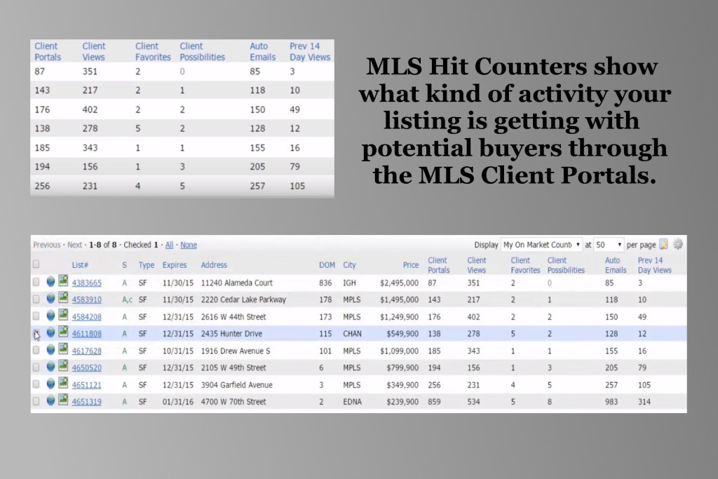 MLS Hit Counters – A Great Measure of Your Listing's Activity