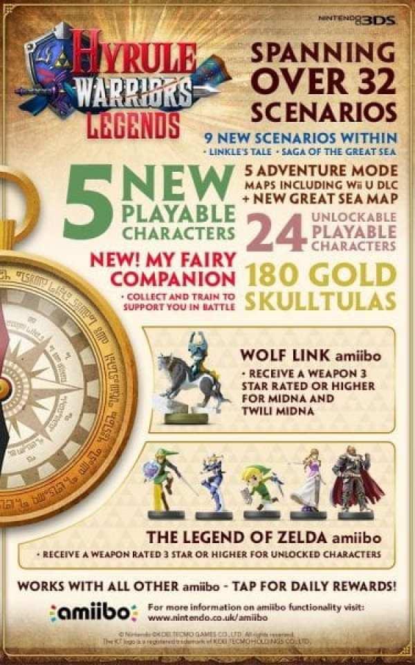 Hyrule Warriors Legends, infographic, DLC, 3DS