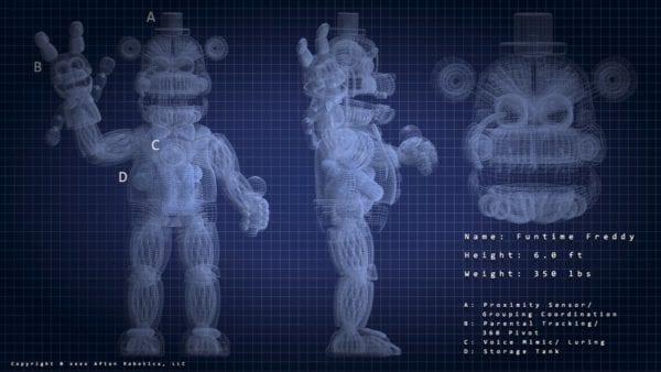 fnaf-blueprint-3