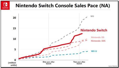 Nintendo Switch (4)