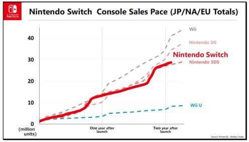 Nintendo Switch (6)