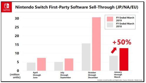 Nintendo Switch (8)