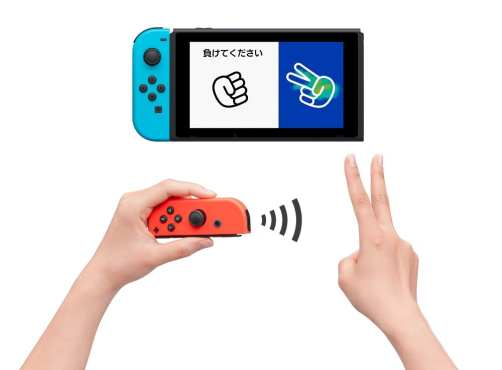 Nintendo Switch Training (2)