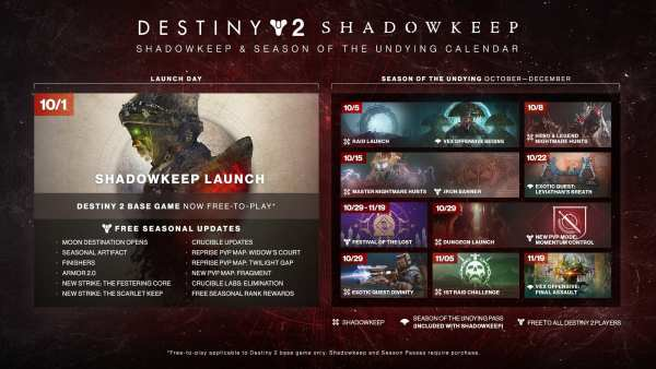 new, twab, bungie, blog, update, destiny 2, shadowkeep, timeline