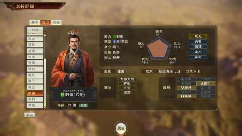 Romance of the Three Kingdoms XIV (4)