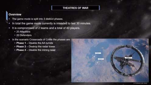 Star Citizen Theaters of War (4)