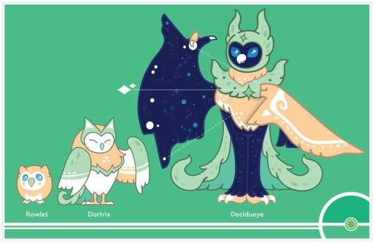 5. Rowlet, Dartrix & Decidueye