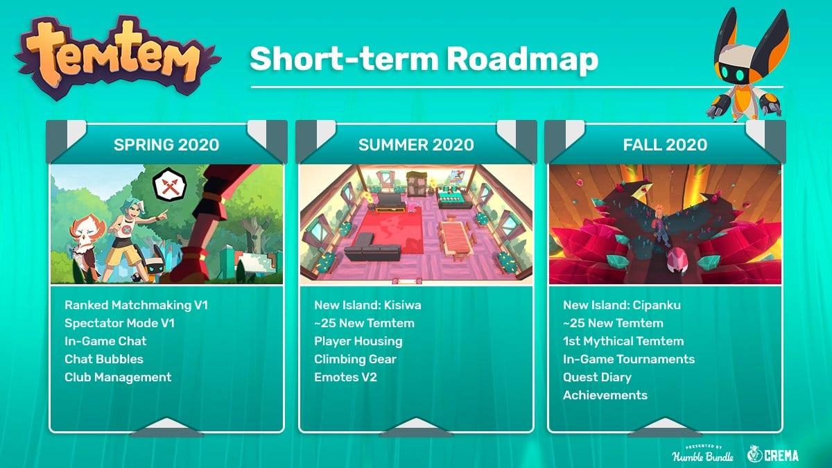 temtem roadmap, steam, mmo