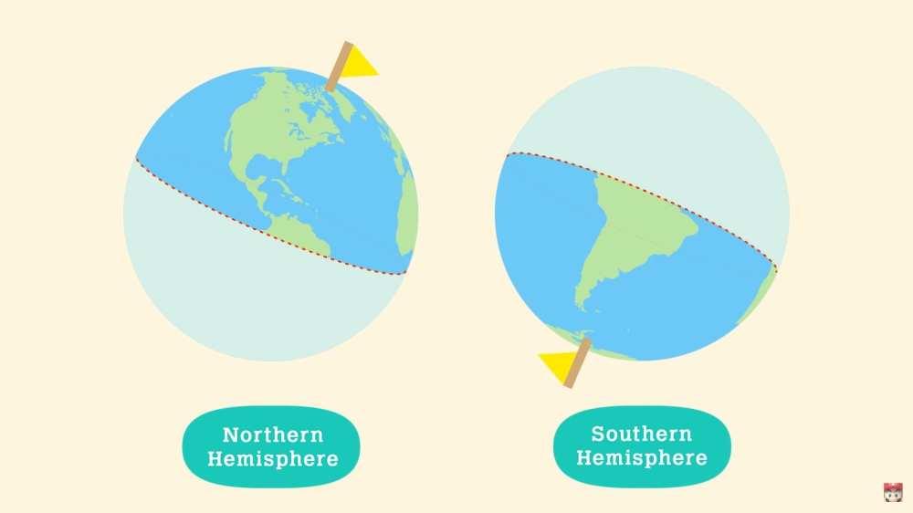 which hemisphere animal crossing new horizons