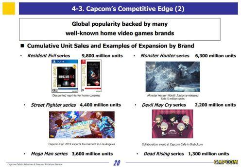 Capcom (8)