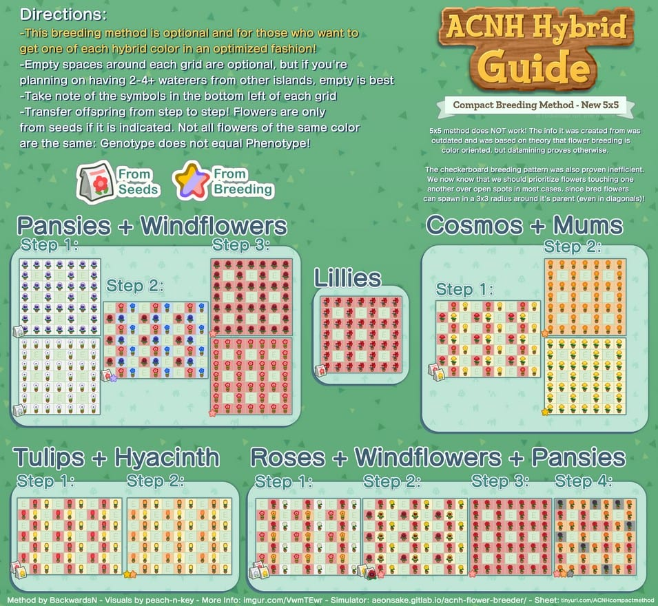 animal crossing crossbreed flowers chart