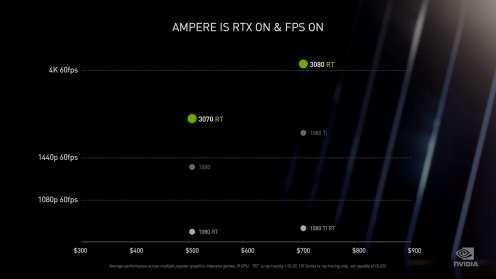 Nvidia RTX 3080 (4)