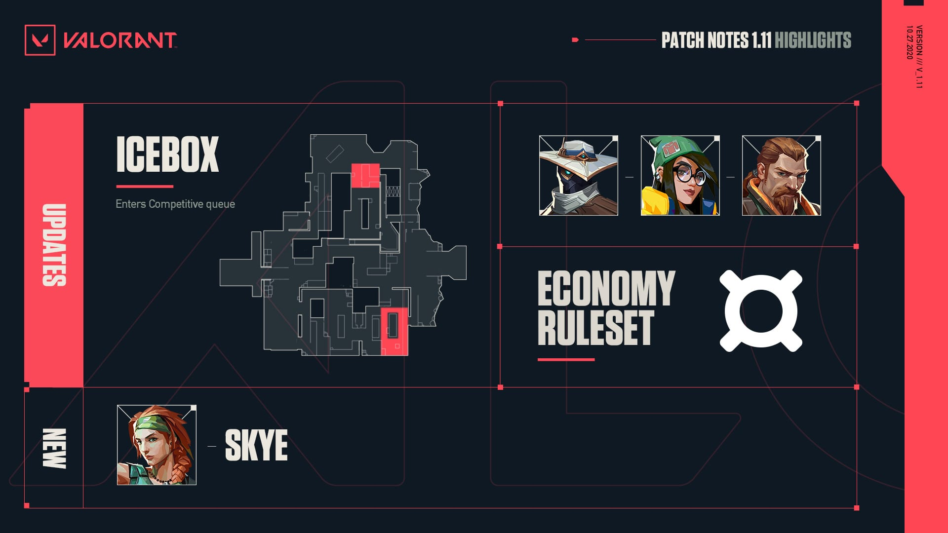 Valorant Patch 1.1 Provides New Agent Skye, Icebox Goes Aggressive, & Extra 1