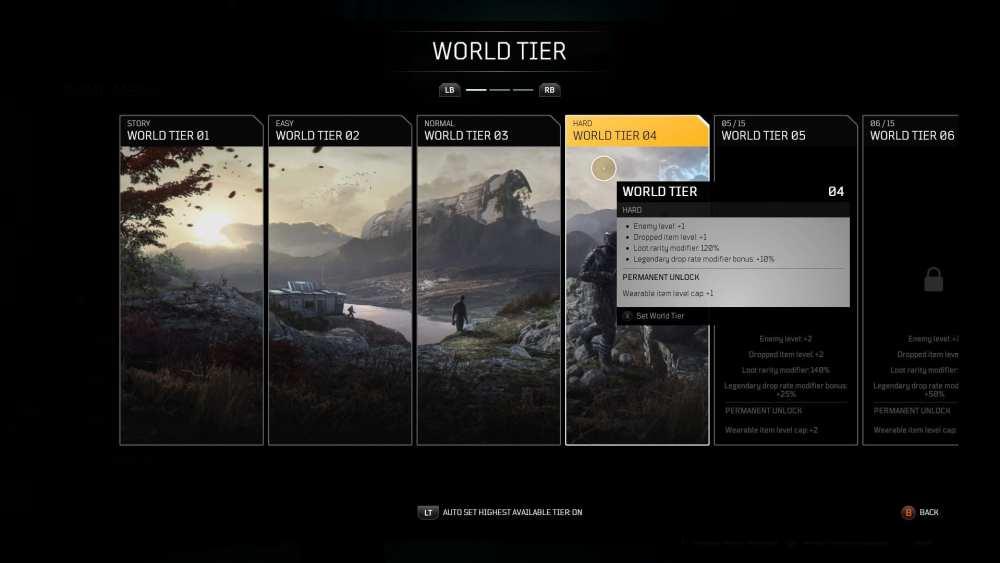world tiers