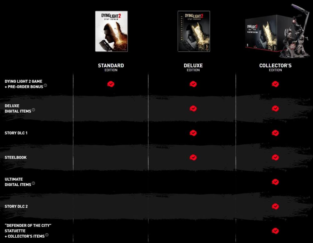 dying light 2 physical edition preorder guide