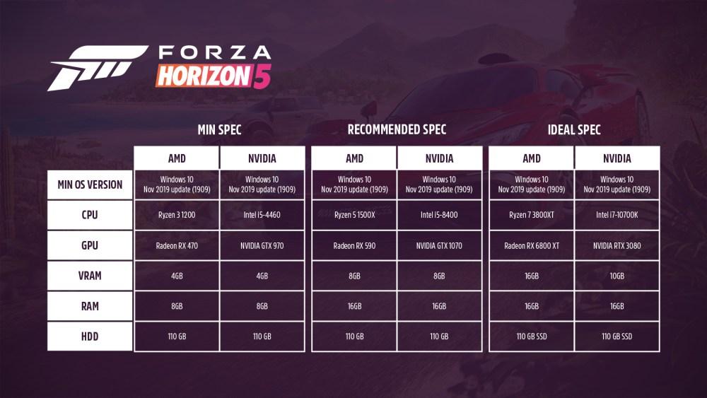 Forza Horizon 5 recommended PC specs